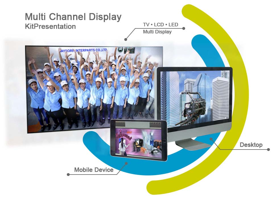 MultiChannelDisplay-Presentation